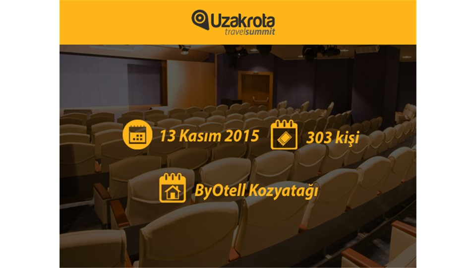 Uzakrota Travel Summit