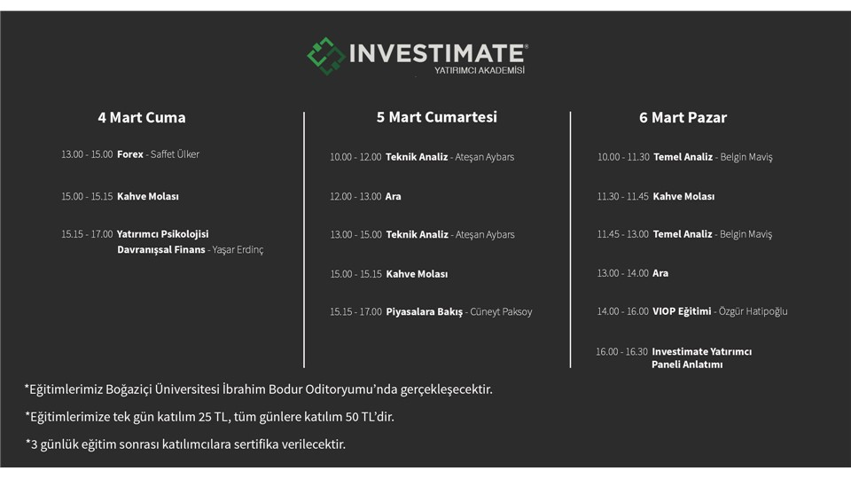 Investimate Yatırımcı Akademisi