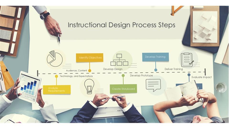 Eğitsel Tasarımcı Eğitimi