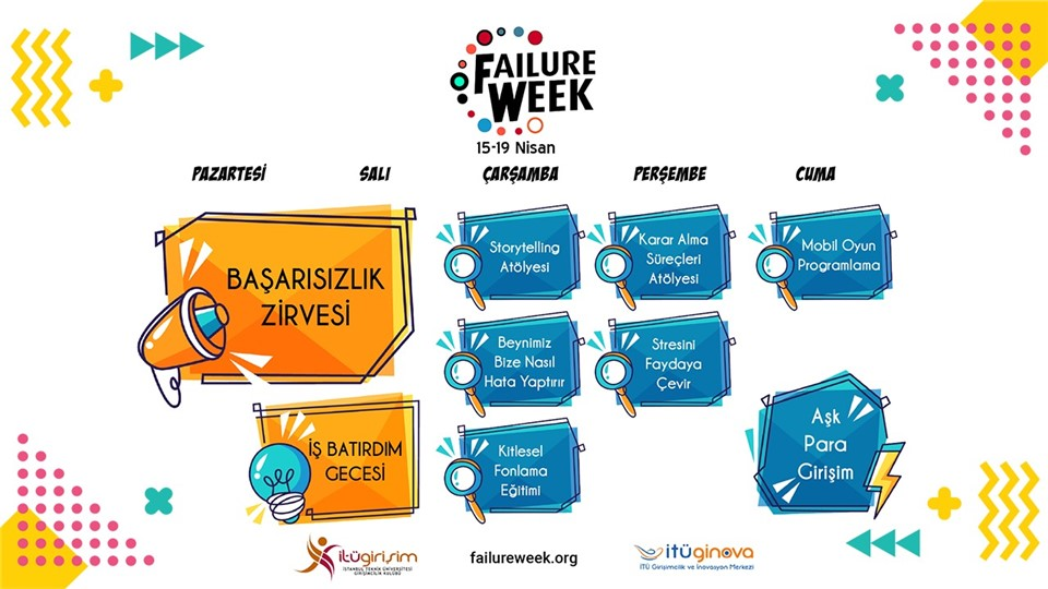 Failure Week '19