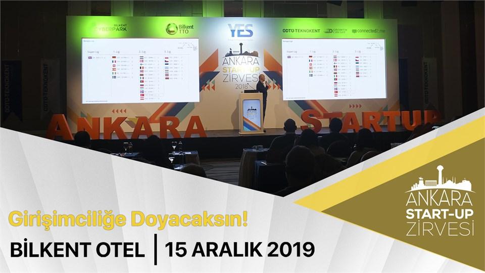 13. Ankara Startup Zirvesi