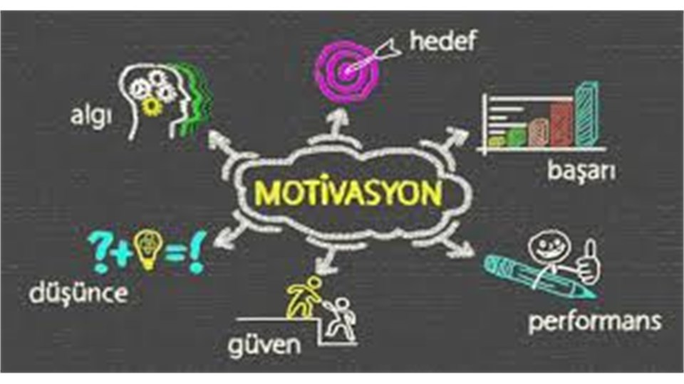 İş Hayatında Motivasyon